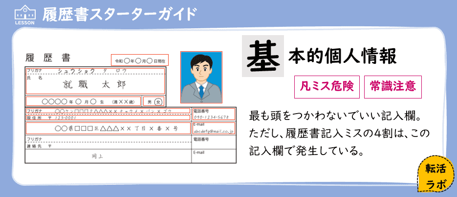 履歴書の基本的個人情報欄