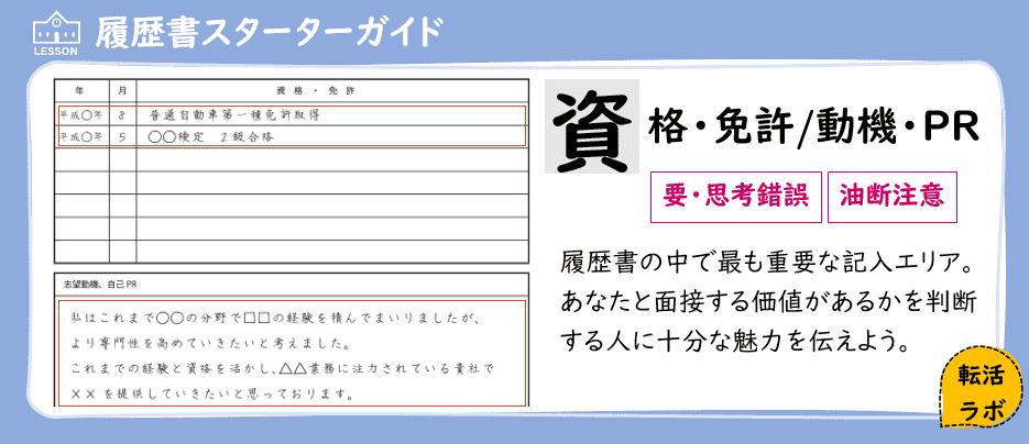 履歴書の資格・免許/志望動機・自己PR