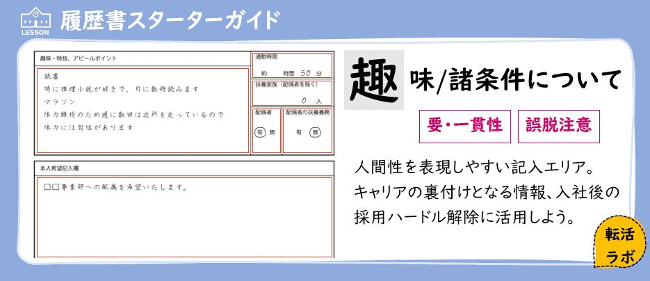 履歴書の趣味/諸条件