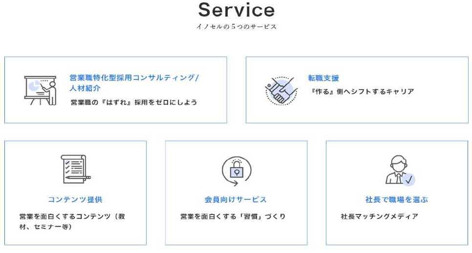 イノセル株式会社のサービス(事業)